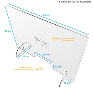 PLaque de protection plexiglass comptoir