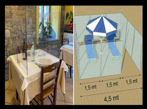 Protection de plexiglass pour restaurant